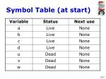 symbol table at start