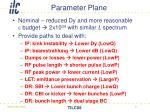 parameter plane