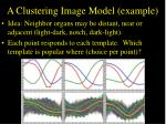 a clustering image model example