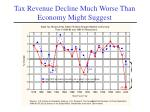 tax revenue decline much worse than economy might suggest