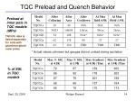 tqc preload and quench behavior