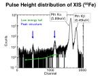 pulse height distribution of xis 55 fe
