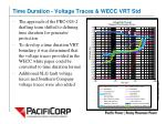 time duration voltage traces wecc vrt std