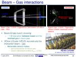 beam gas interactions