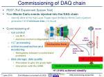 commissioning of daq chain
