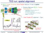ted run spatial alignment