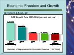 economic freedom and growth1