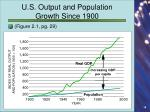 u s output and population growth since 1900