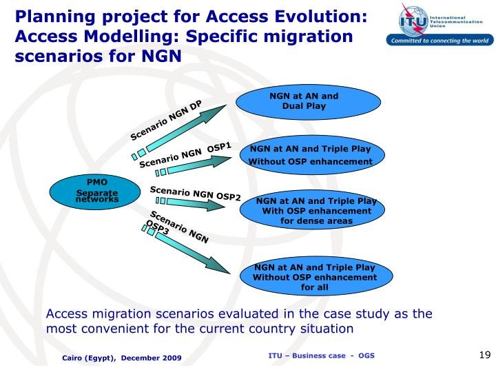Planning project for Access Evolution: Access Modelling: Specific migration scenarios for NGN