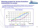 planning project for access evolution assessment on access2