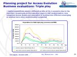 planning project for access evolution business evaluations triple play3