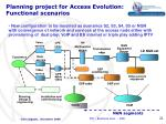 planning project for access evolution functional scenarios1