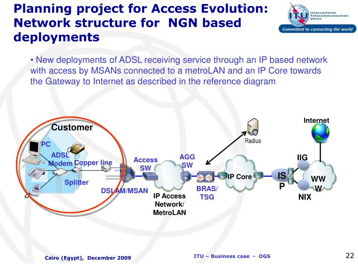 Planning project for Access Evolution: Network structure for  NGN based  deployments