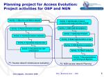 planning project for access evolution project activities for osp and ngn