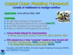 coastal ocean modeling framework consists of middleware to manage workflow