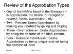 review of the approbation types