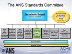 the ans standards committee