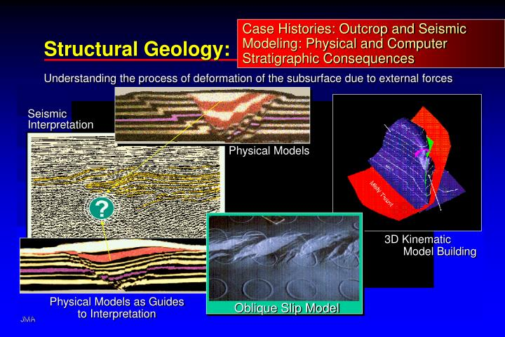 structural geology n.