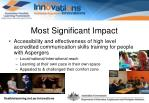 most significant impact