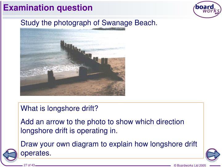 Examination question