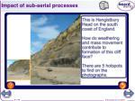 impact of sub aerial processes