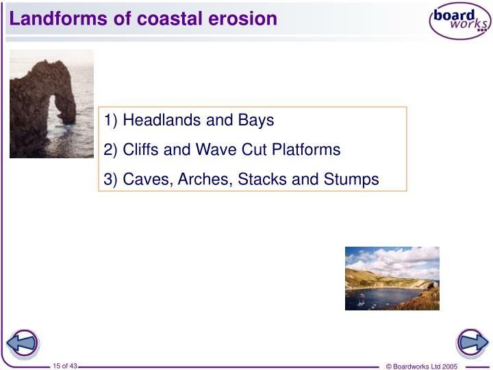 Landforms of coastal erosion