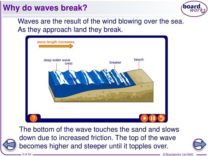 Why do waves break?