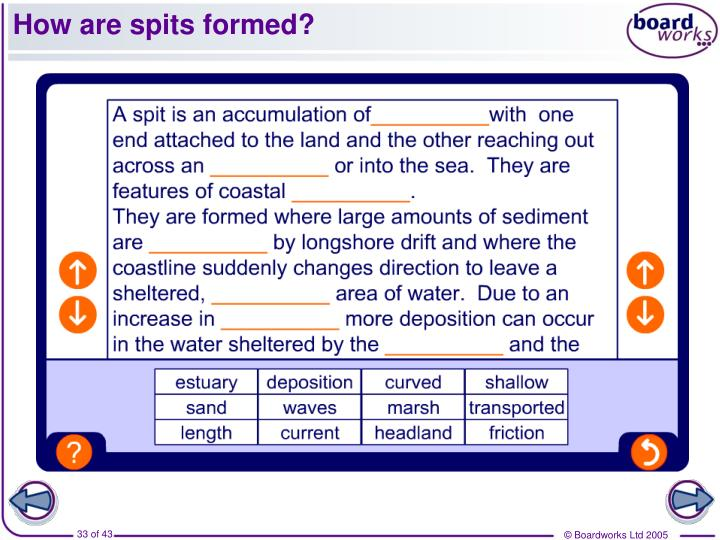 How are spits formed?