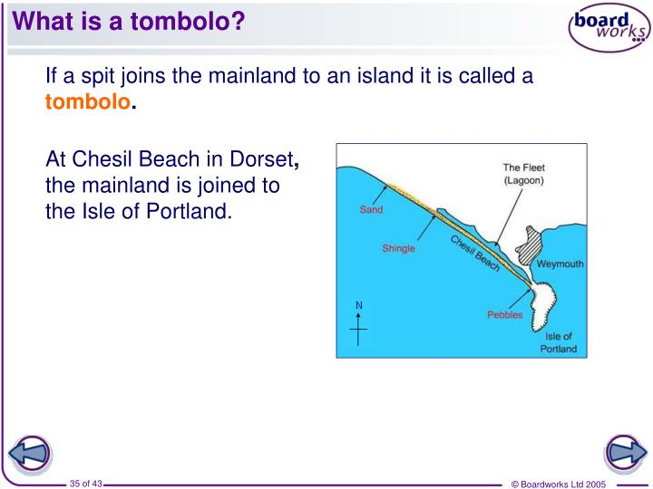 What is a tombolo?