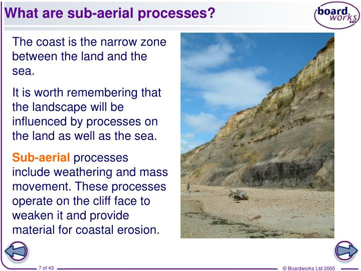 What are sub-aerial processes?