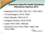 substance specific health standards affected by hazcom 2012