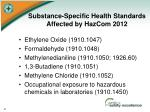 substance specific health standards affected by hazcom 20122