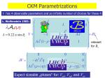 ckm parametrizations
