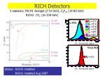 rich detectors