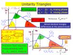 unitarity triangles