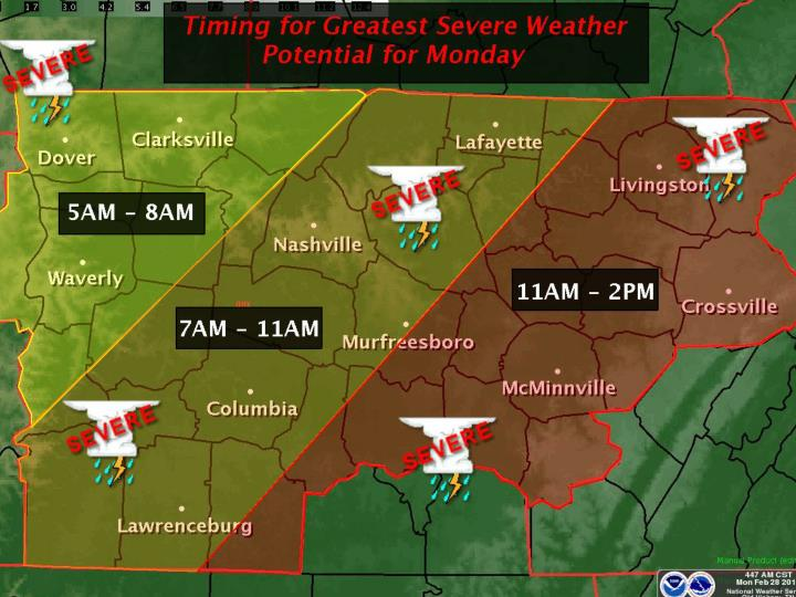 Severe Weather Timing