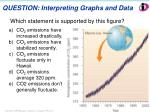 question interpreting graphs and data