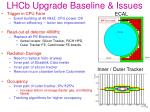 lhcb upgrade baseline issues