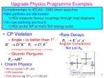 upgrade physics programme examples
