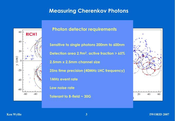 Simulation of Cherenkov Rings