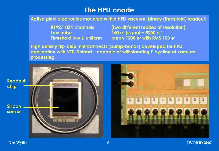 The HPD anode