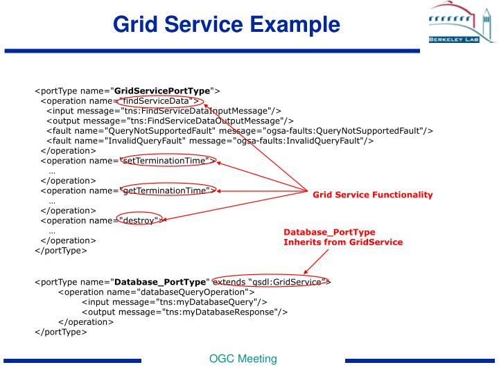 Grid Service Example