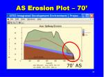 as erosion plot 70