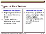 types of due process