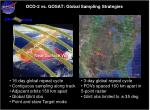 oco 2 vs gosat global sampling strategies