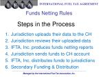 funds netting rules1