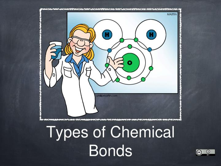 types of chemical bonds n.