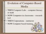 evolution of computer based media