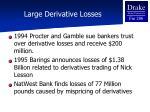 large derivative losses