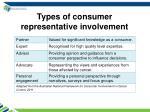 types of consumer representative involvement